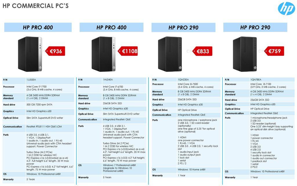 Hp Usb 20 Driver Download Windows 10 64 Bit HP PCs Herunterladen
