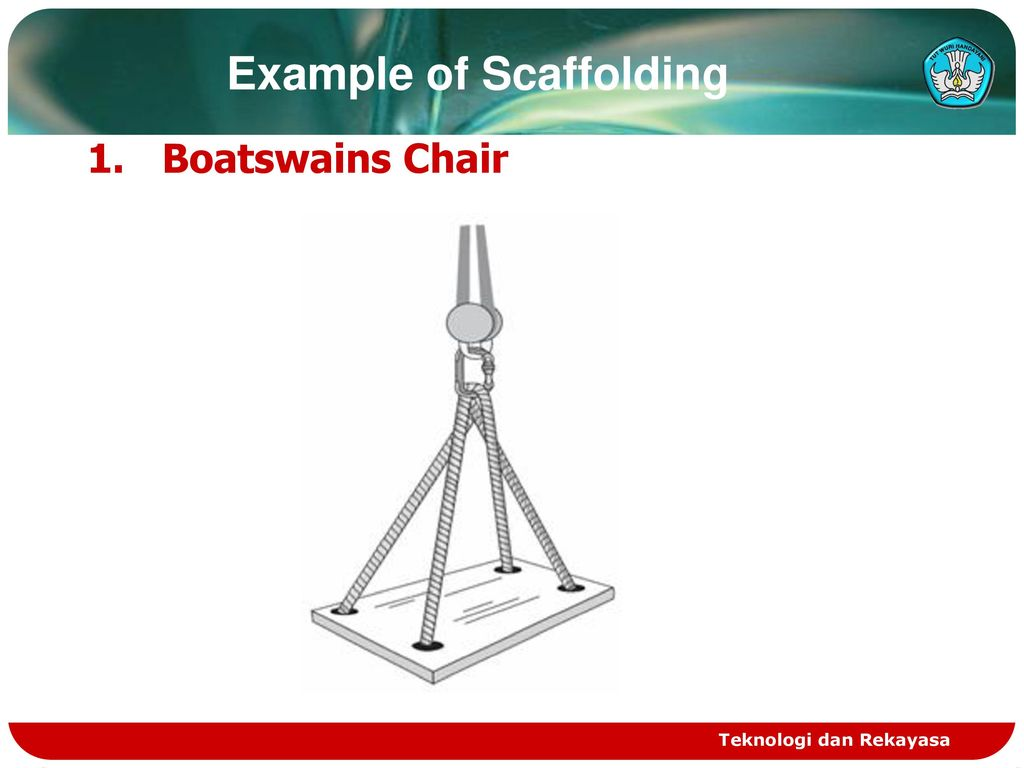 implementing job of scafolding ppt download