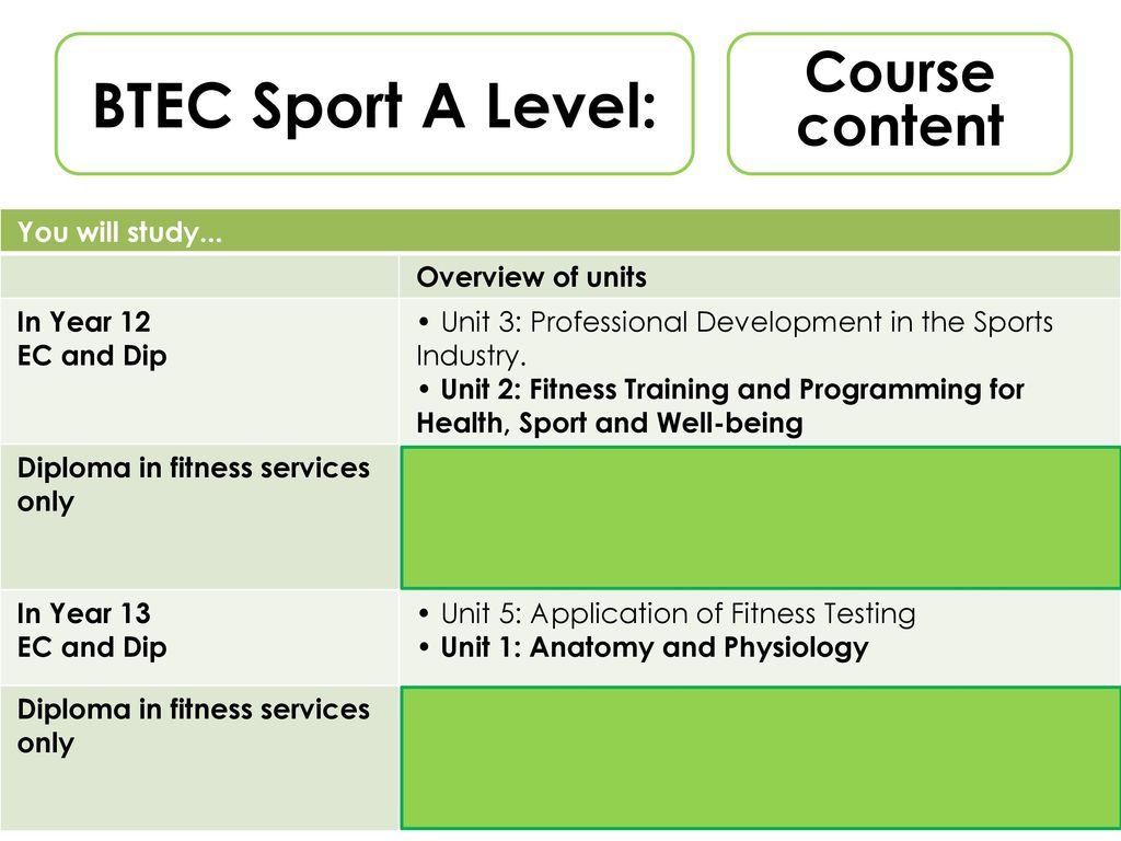 Welcome to A Level Physical Education - ppt download