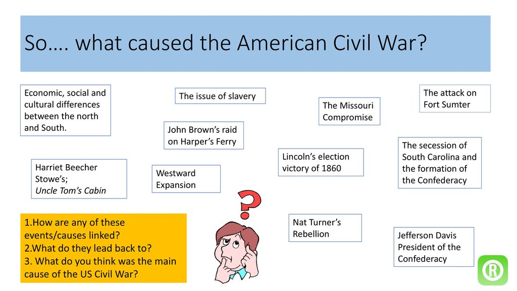 economic causes of the civil war essay Without a doubt, the civil war was clearly a debate between the confederacy and the union regarding the matter of slavery the economic factors involved was it solely about slavery or to what degree was it the fact that the south was defending their state rights in opposition to the federal government.