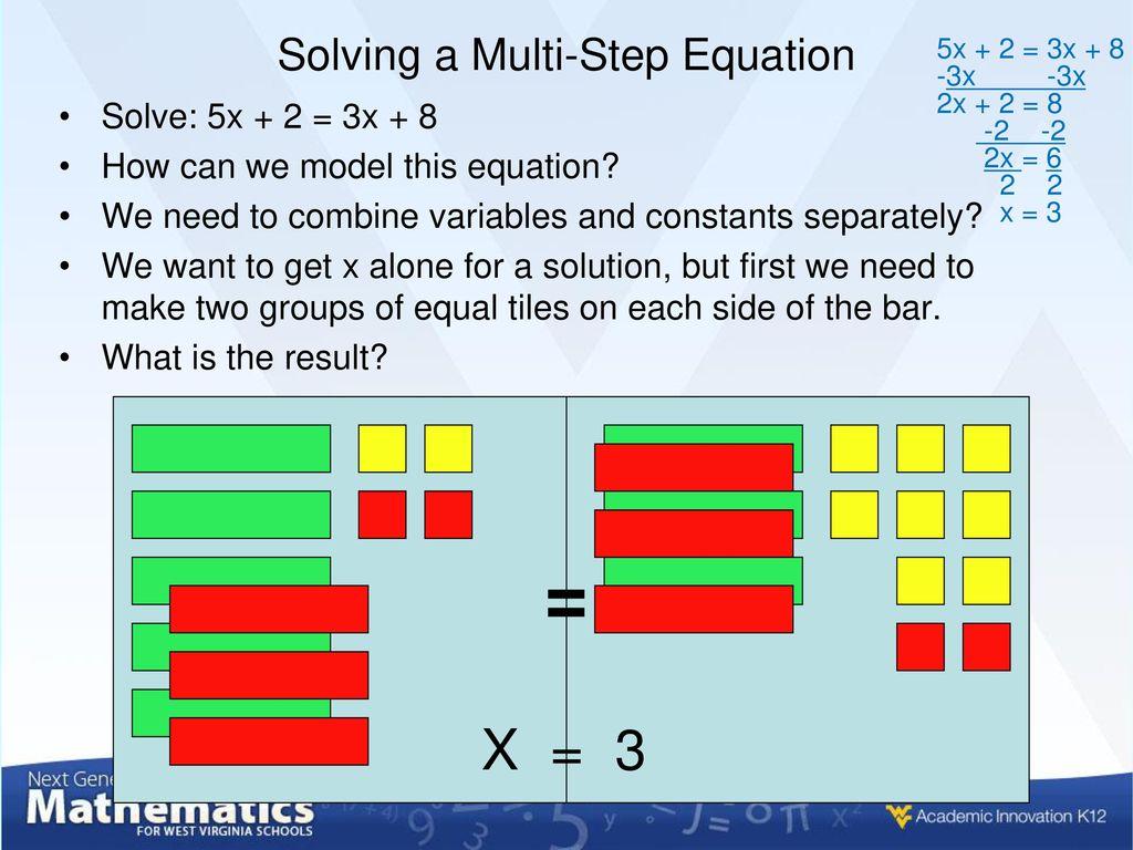 Solving Multistep Linear Equations Using Algebra Tiles - ppt download