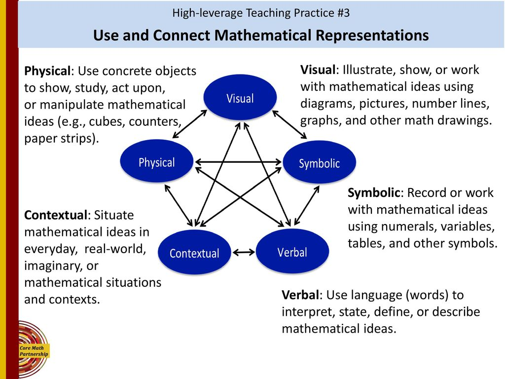 4 use and connect mathematical representations