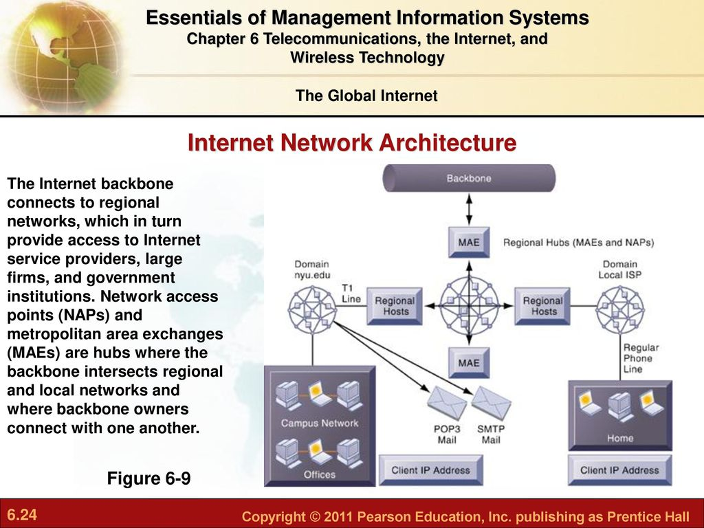 Telecommunications The Internet And Wireless Technology Ppt Download Campus Network Diagram Architecture