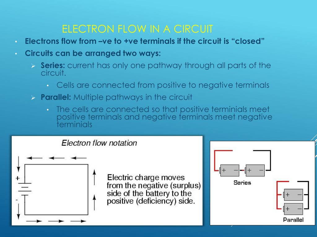 Electricity Current Voltage Resistance And Circuits Ppt Download Parallel The Cells Are Connected In All Electron Flow A Circuit