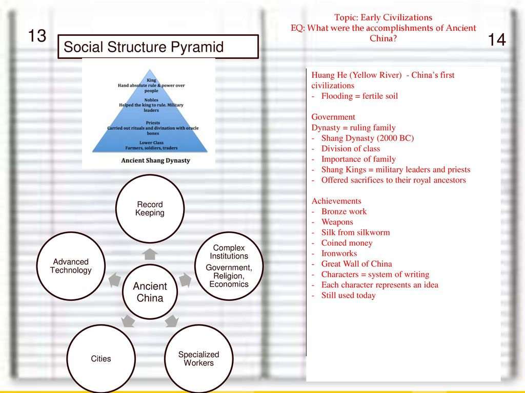 han china social structure