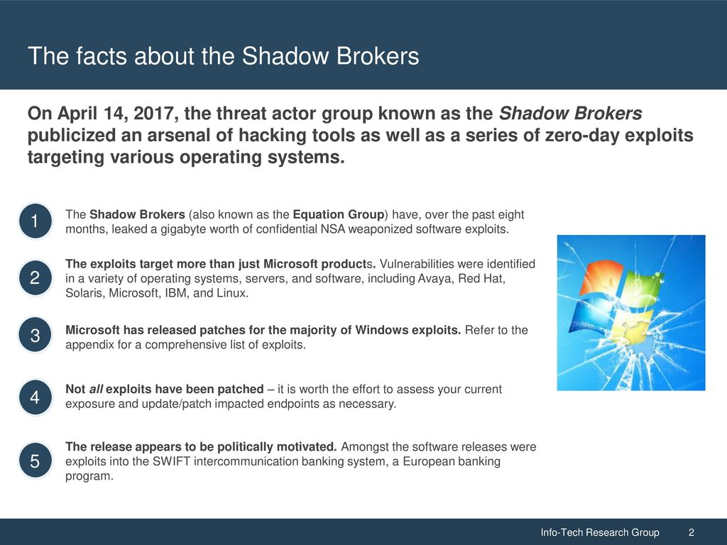 Shadow Brokers – Details on Leaked Cyberintelligence Tools