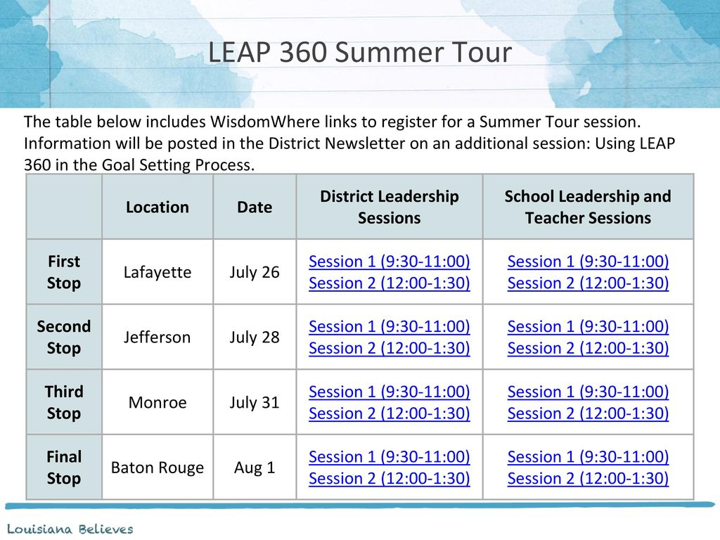 26 District Leadership Sessions School Leadership and Teacher Sessions LEAP  360 Summer ...