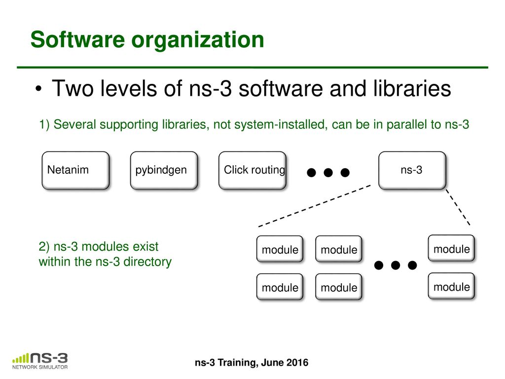ns-3 Training ns-3 Annual Meeting June ppt download