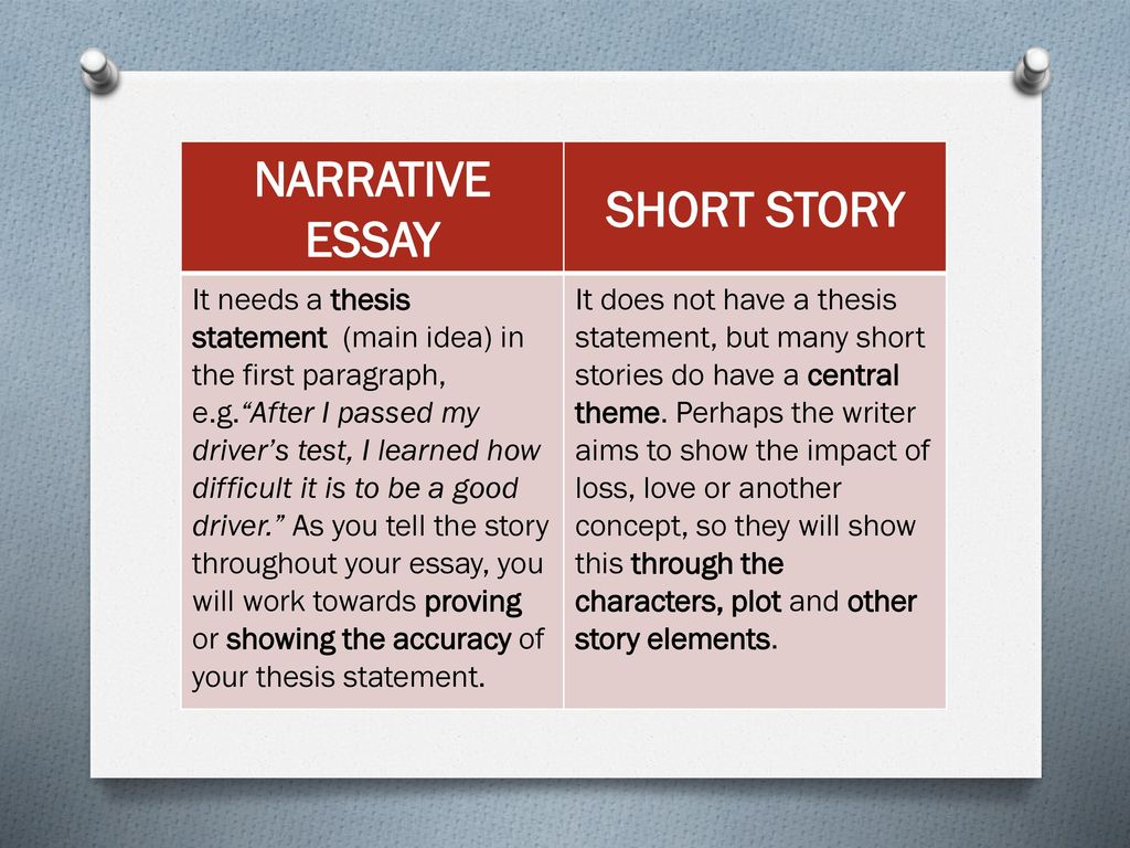 what is the difference between a narrative and a story