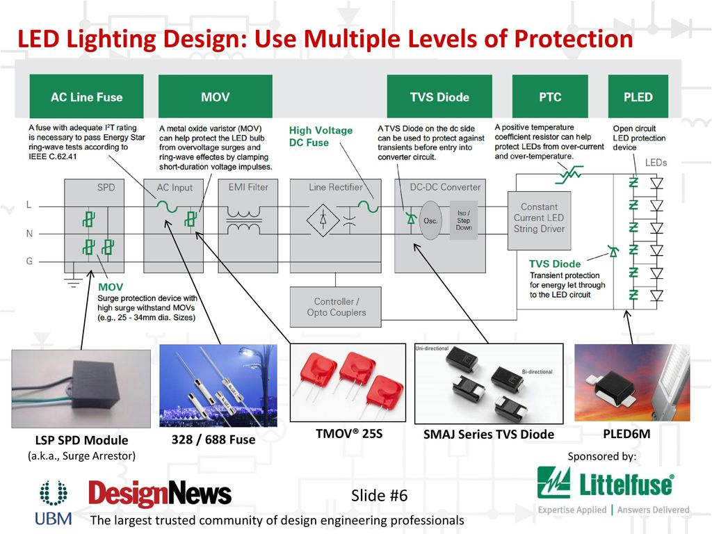 Keeping The Lights On Safeguard Led Lighting Ppt Download Constant Current Sink Circuit 6