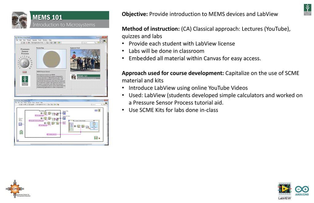 Development of MEMS Course Content Using - ppt download