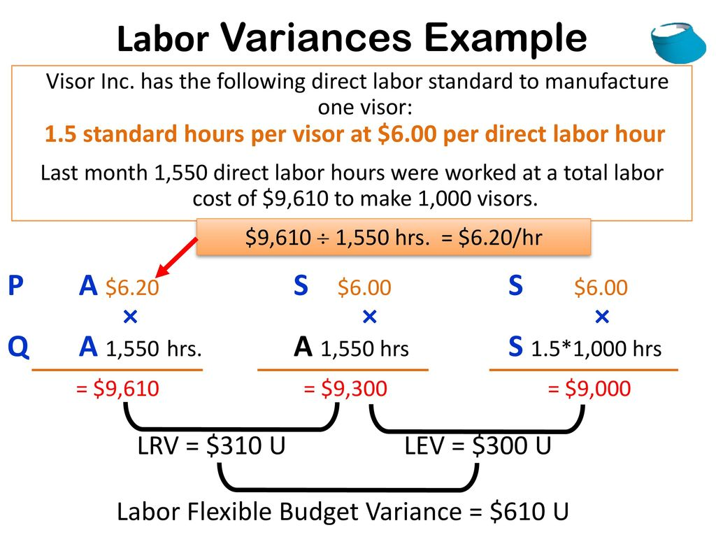 Variance Analysis: Direct Labor and Direct Materials ACG - ppt download