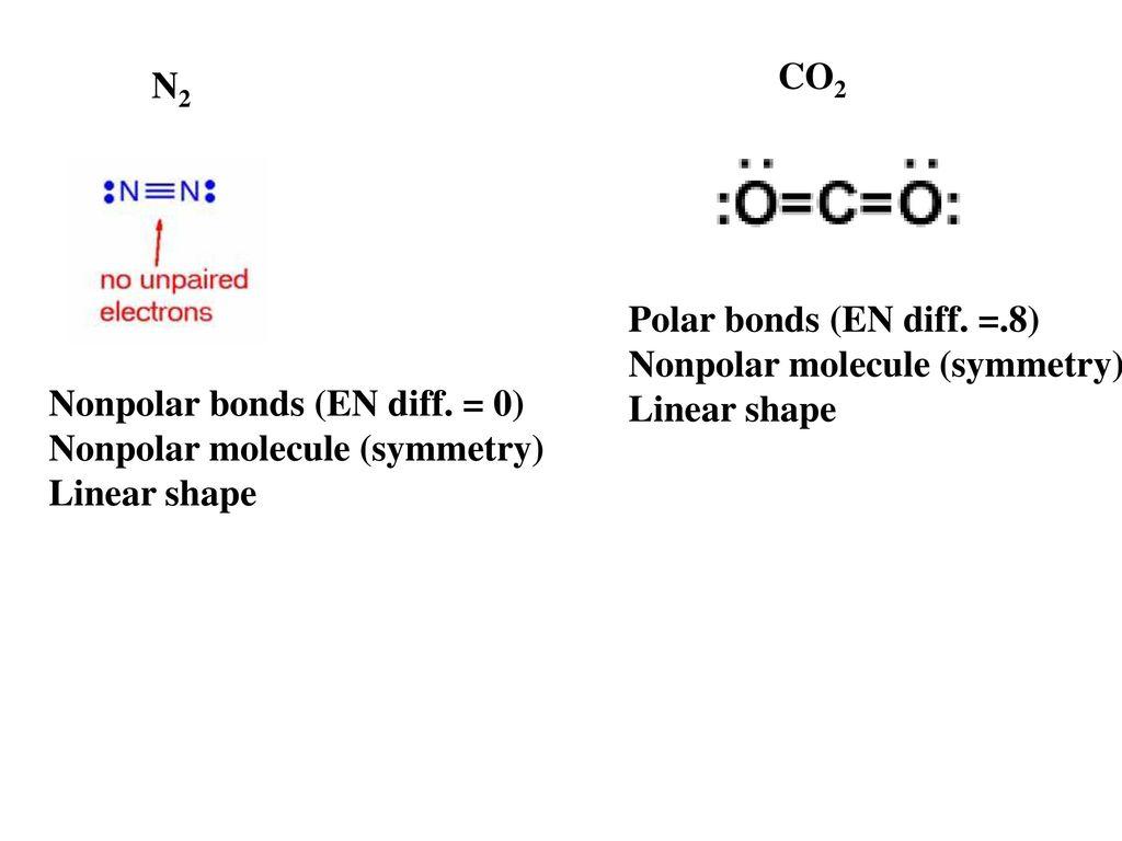 N2 Molecule Polar Or Nonpolar