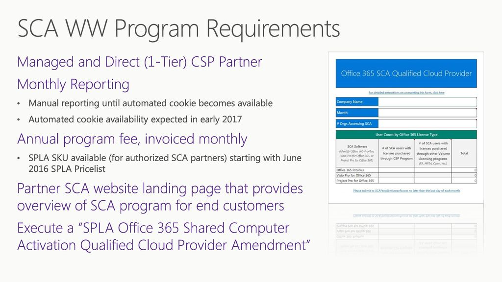 Microsoft Worldwide Partner Conference ppt download