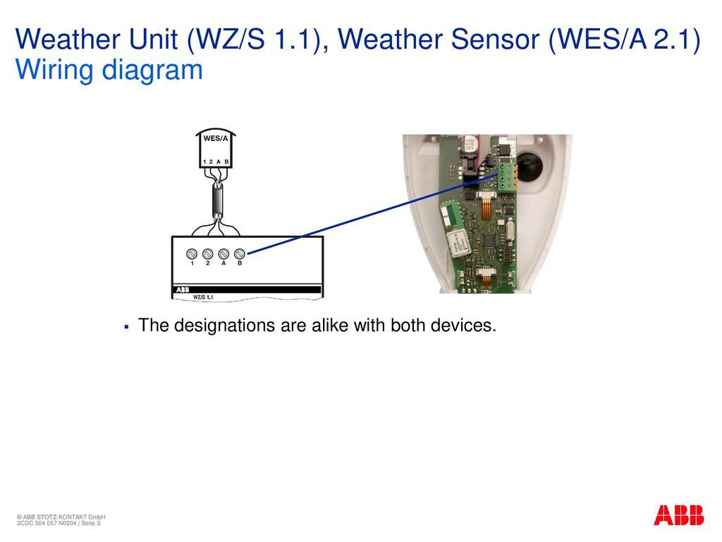 Abb Stotz Kontakt Gmbh I Bus Knx Weather Unit Sensor Wiring Diagrams 3