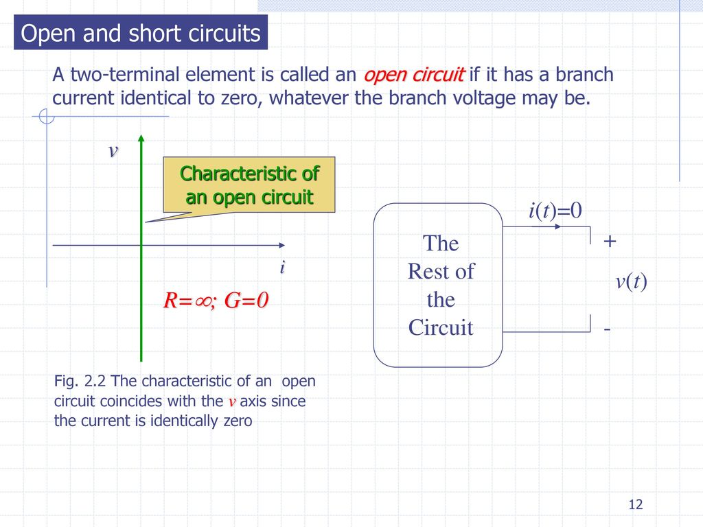 Lecture 2 Circuit Elements I Resistors Linear Ohms Law Ppt Open And Short Characteristic Of An