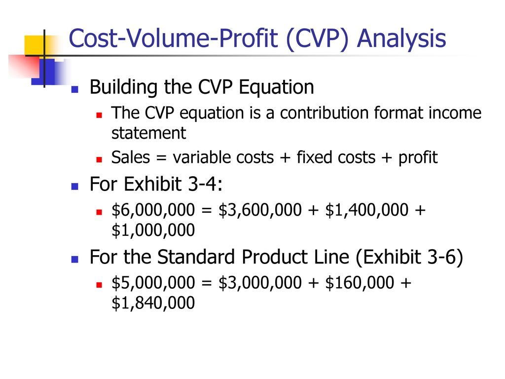 fixed cost equation - HD 1024×768