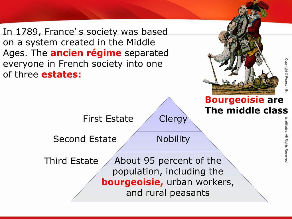 three estate system