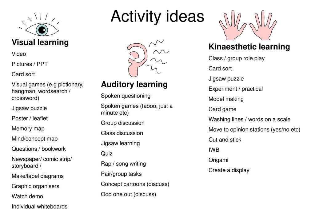 activity ideas visual learning kinaesthetic learning auditory