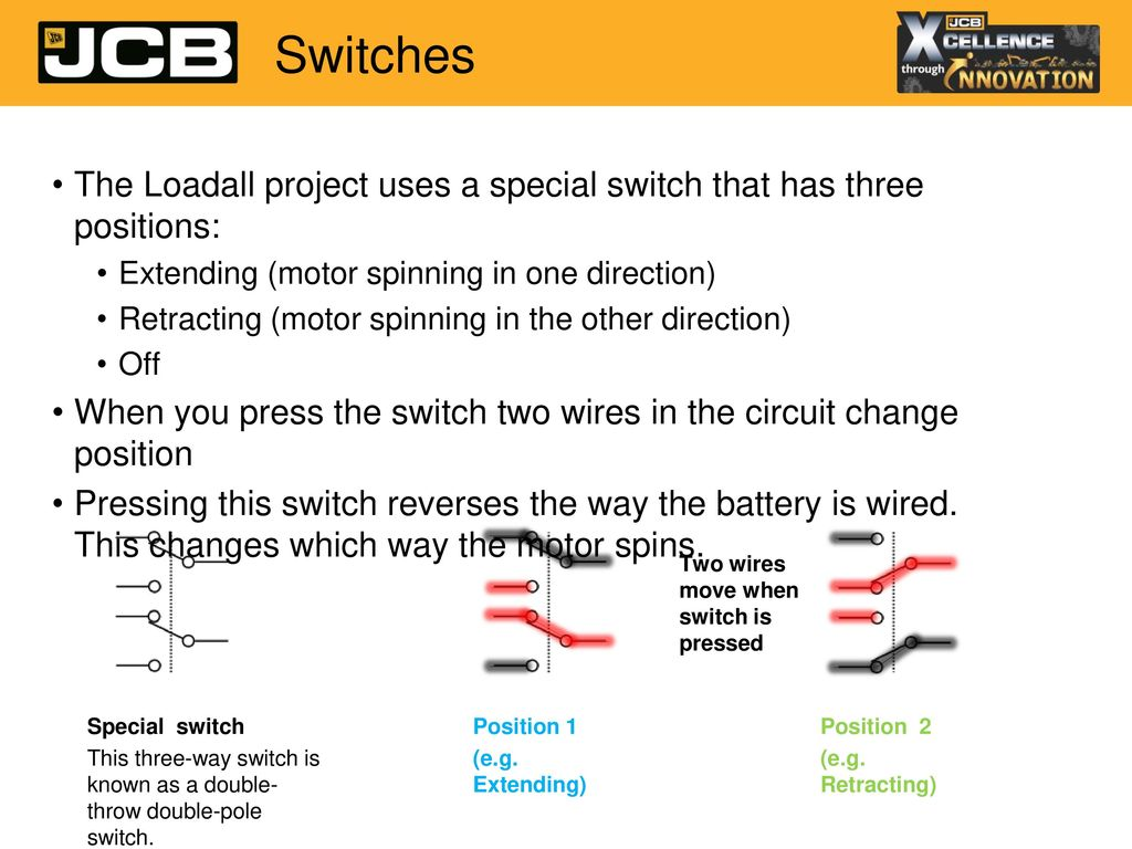 Loadall Challenge Ppt Download 2 Way Switch Double Pole 9 Switches