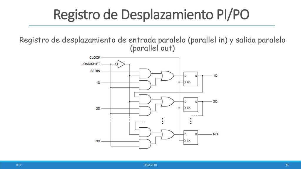Diseño de Lógica Sincrónica Secuencial - ppt download