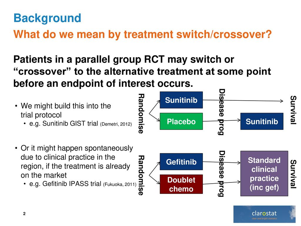 Adjusting effects for treatment switching in HTA - ppt download
