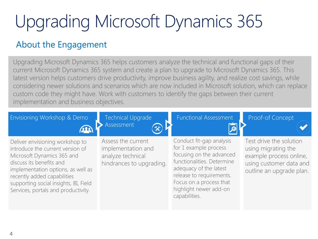 Upgrading Microsoft Dynamics 365