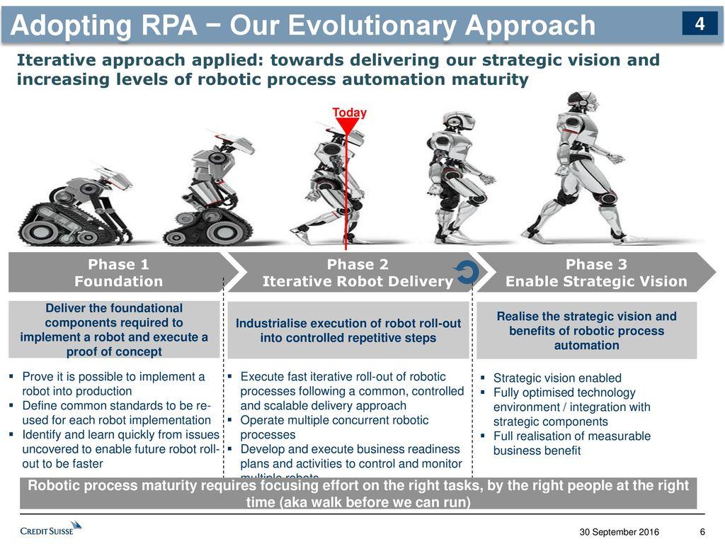 Applying Robotics Process Automation to drive Operational