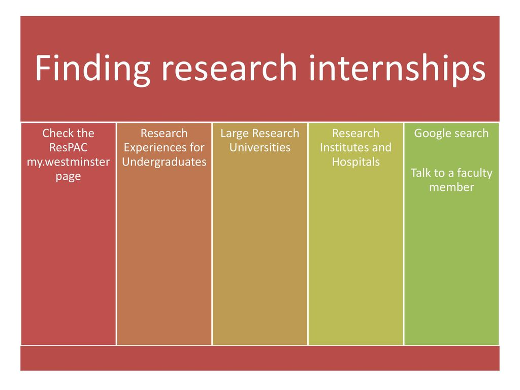 finding research internships