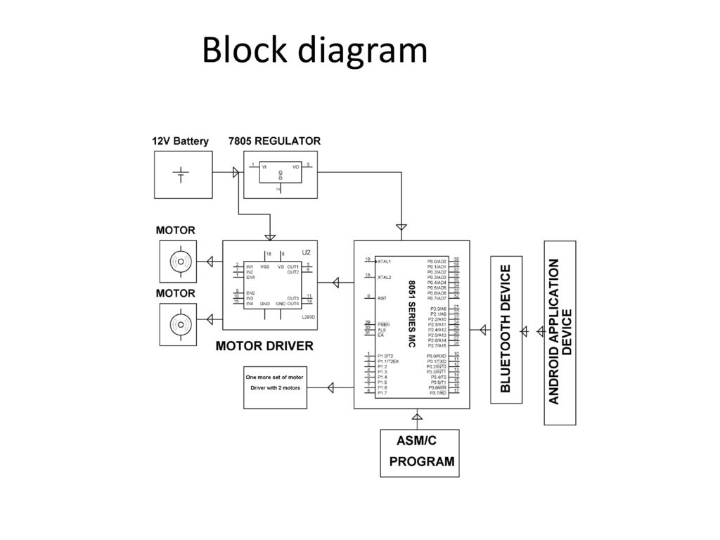Pick N Place Robotic Arm And Movement Controlled By Android Controller To Control A Brushless Dc Motor Robotics Stack Exchange 4 Block Diagram