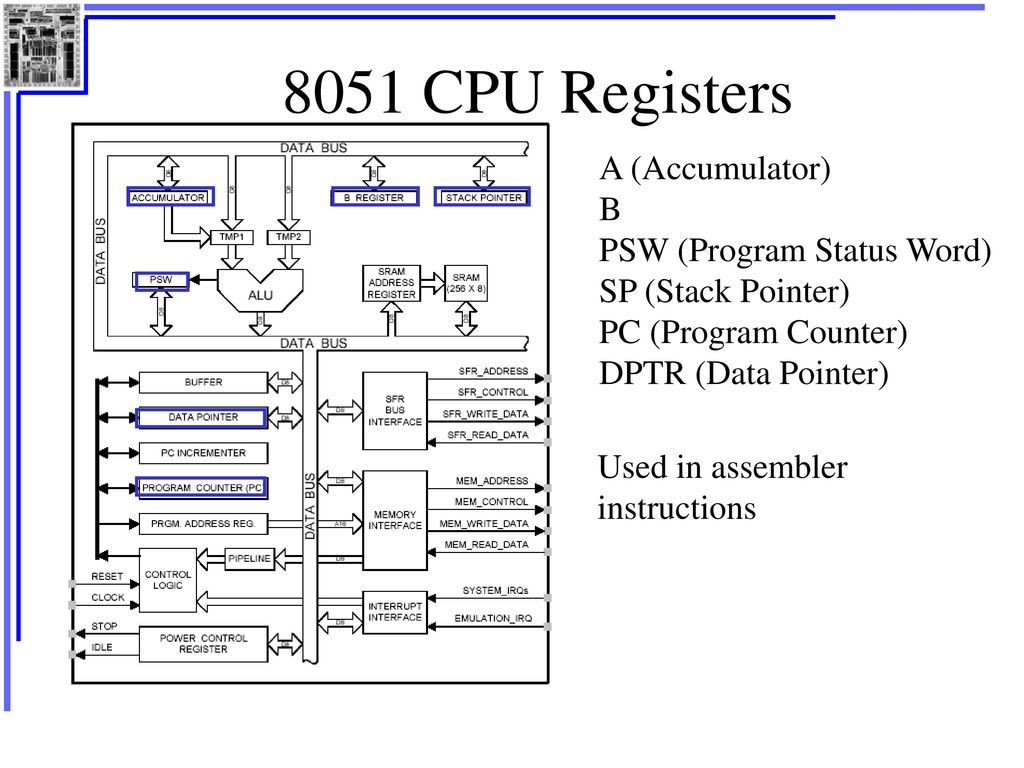Embedded microcontroller systems ppt download 8051 cpu registers a accumulator b psw program status word ccuart Choice Image