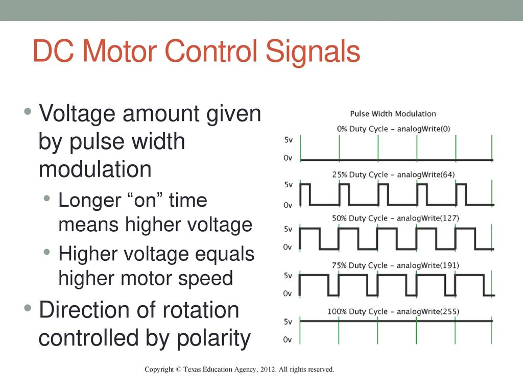 Structural System Copyright Texas Education Agency All Rights Pulse Width Modulation Dc Motor Control Signals