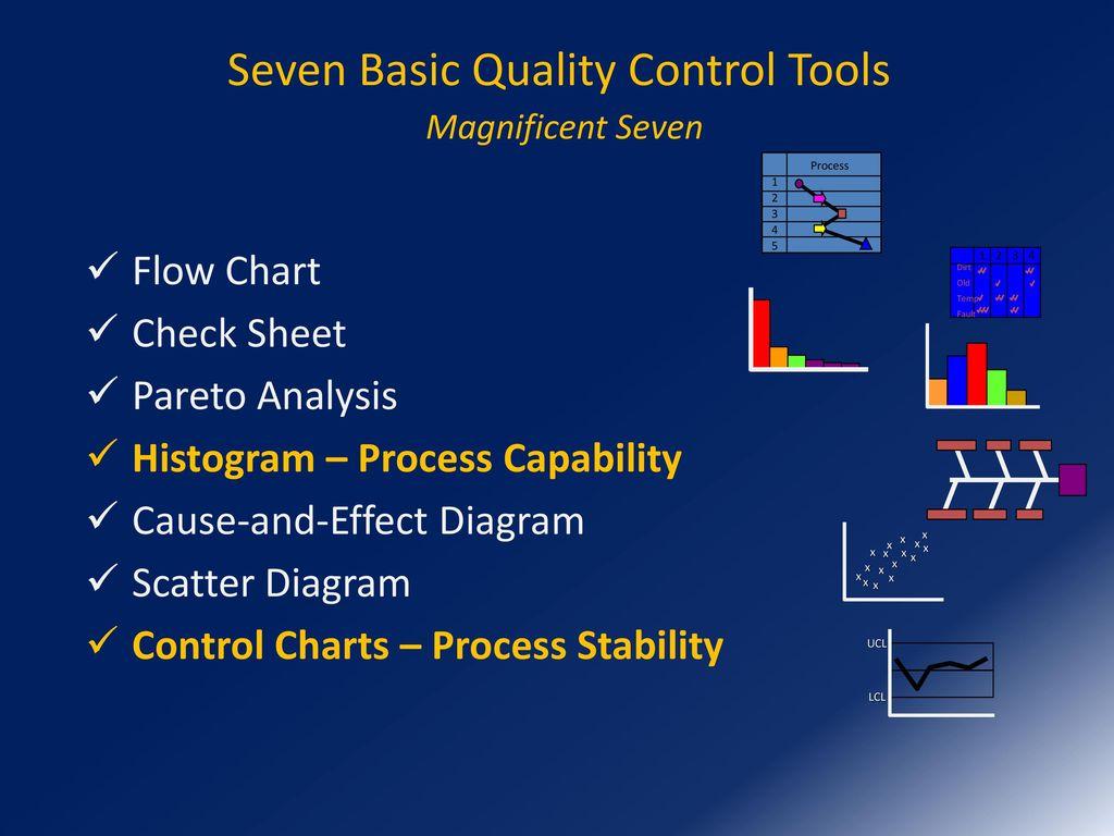 Summer School Bejaia University Algeria 1 5 August Ppt Download Process Flow Diagram Quality Control Seven Basic Tools Magnificent