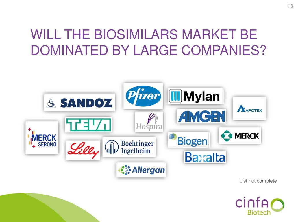 Will the biosimilars market be dominated by large companies