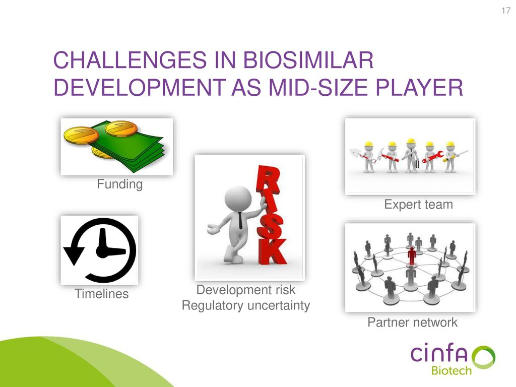 Challenges in biosimilar development as mid-size player
