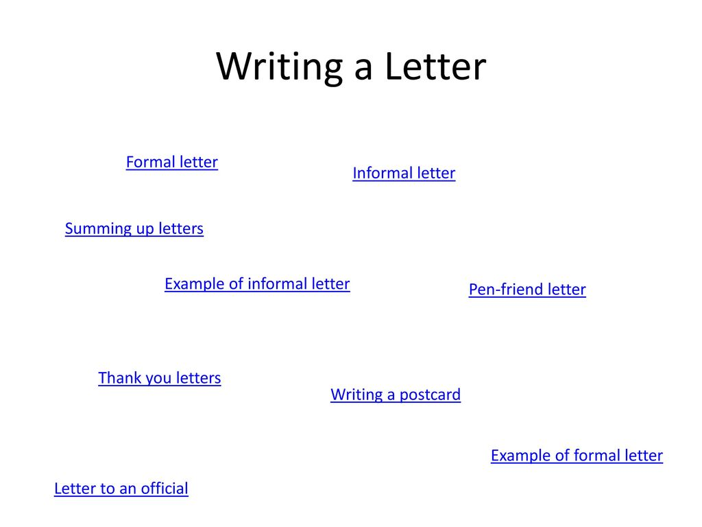 Writing a letter formal letter informal letter summing up letters writing a letter formal letter informal letter summing up letters spiritdancerdesigns Images