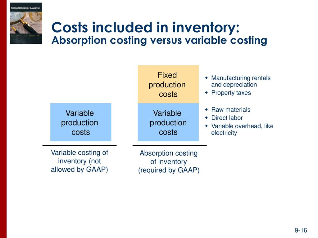 16 Costs Included In Inventory Absorption Costing Versus Variable