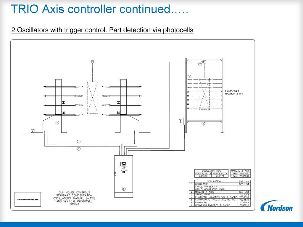 trio axis controller april 23 april 2014 ppt download rh slideplayer com