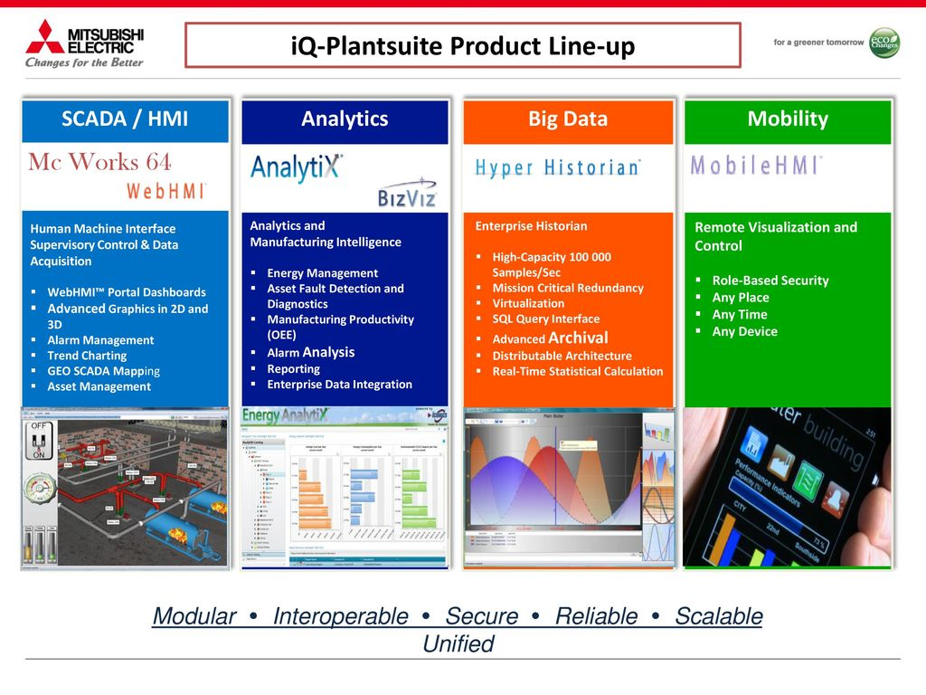 Complete Plant Solution from Mitsubishi - ppt download