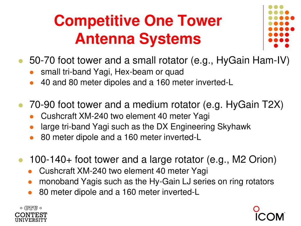 How to Improve Your Transmitting Antennas for Low Solar