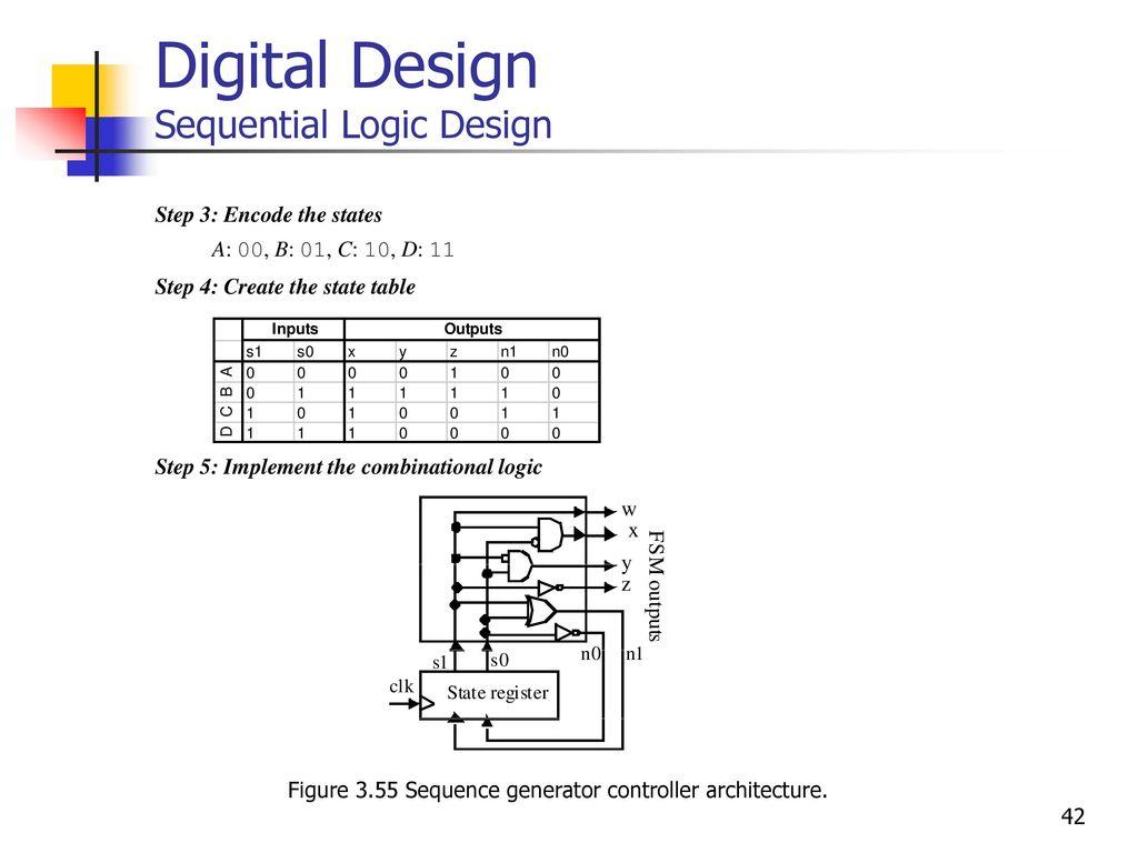 Digital Design Sequential Logic Ppt Download Diagram For 8 To 3 Encoder