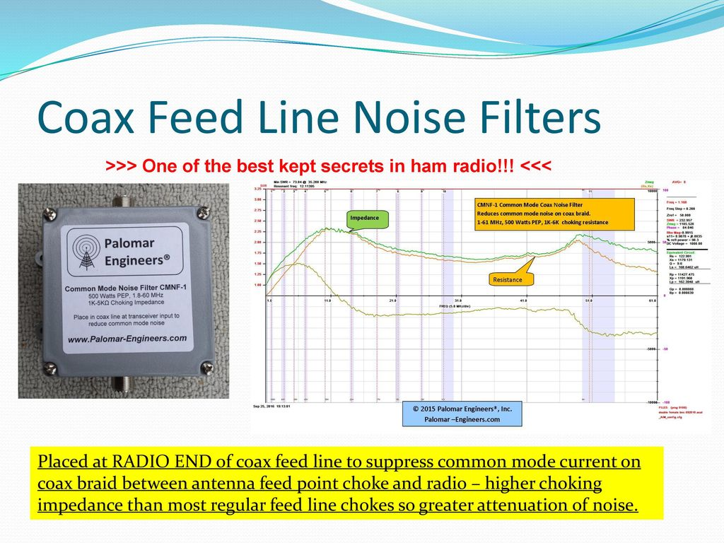 End Fed Antenna Secrets Select, Install & Operate - ppt download