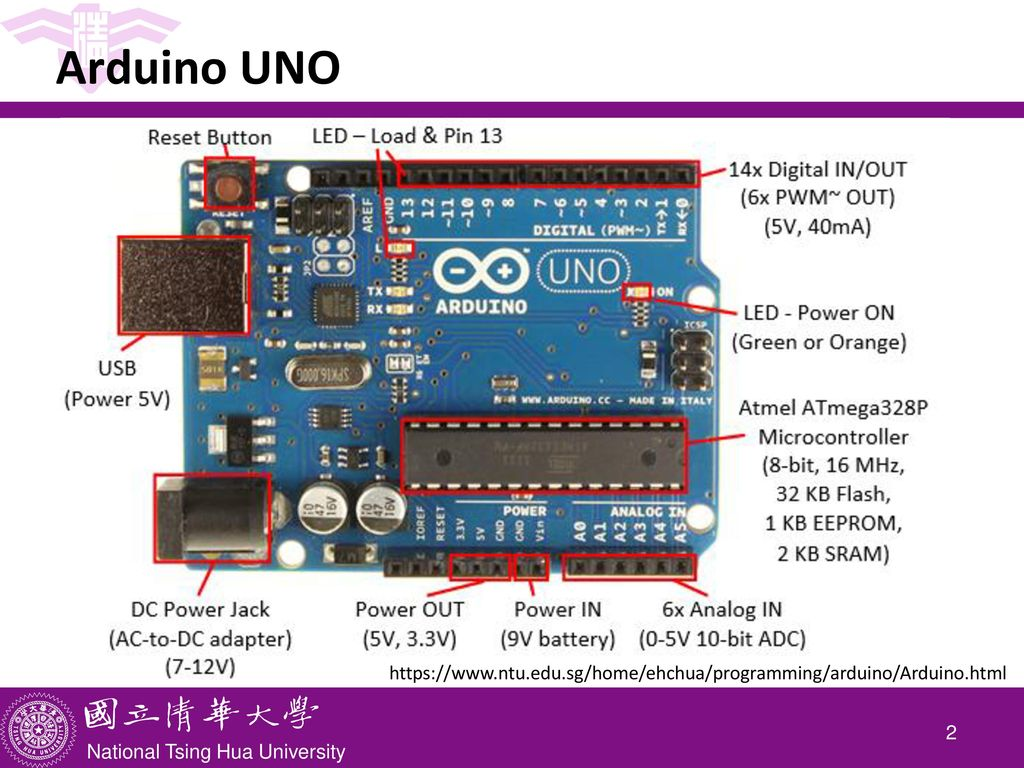 Outline Introduction to Arduino UNO Programming environment