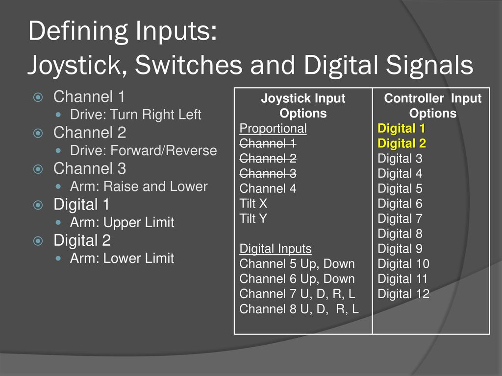 Vex Cortex Controller System and Programming - ppt download