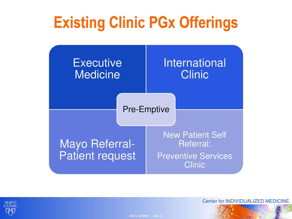 Pharmacogenomics for Your Practice - ppt download