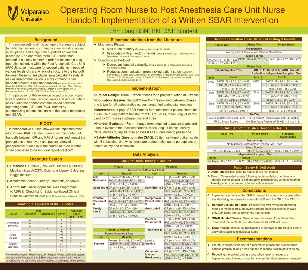 photo relating to Sbar Printable Forms named Doing the job Place Nurse towards Posting Anesthesia Treatment Gadget Nurse