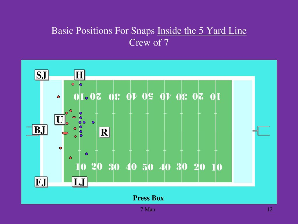 12 Basic Positions ...