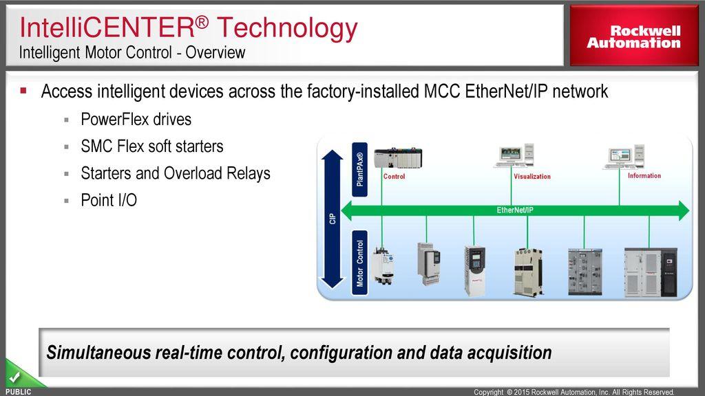 L14 - Speed Integration with Ethernet-enabled CENTERLINE® MCCs