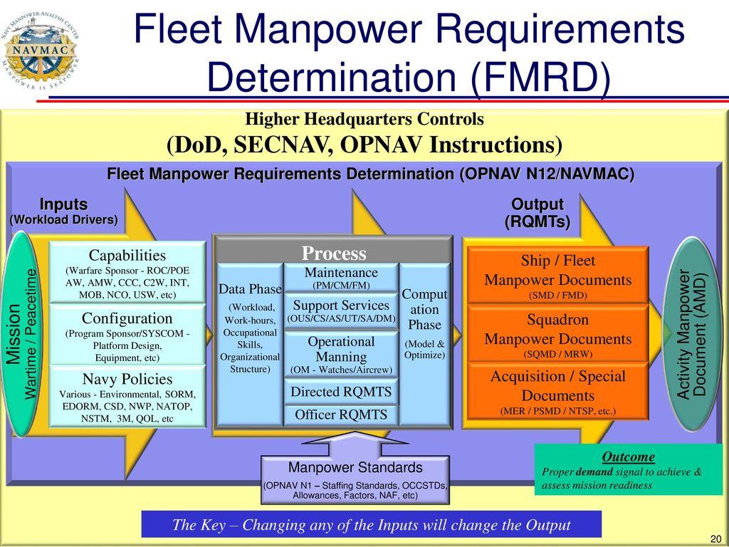 Command Overview April 2017 Capt Steve Milinkovich Commanding