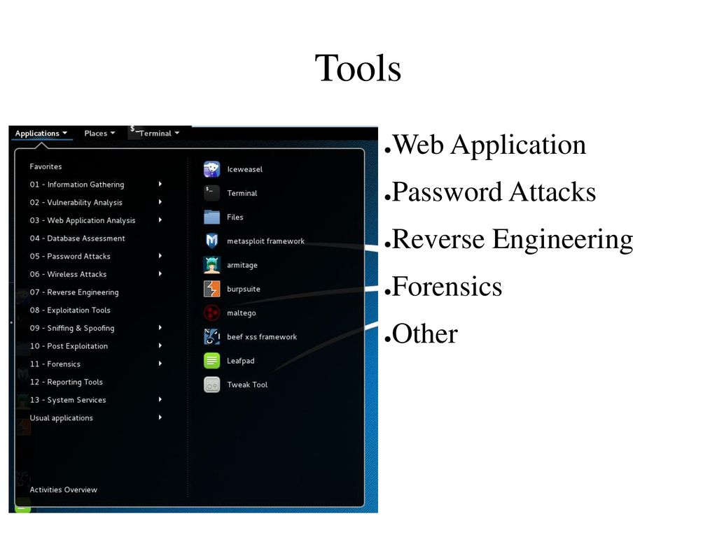 Commonly used CTF Tools - ppt download